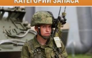 Категория запаса 2группа учёта ра состав солдат