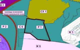 Что означает категория земель Ж-1, где найти описание?